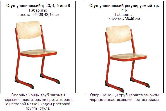Схема на ученический стул